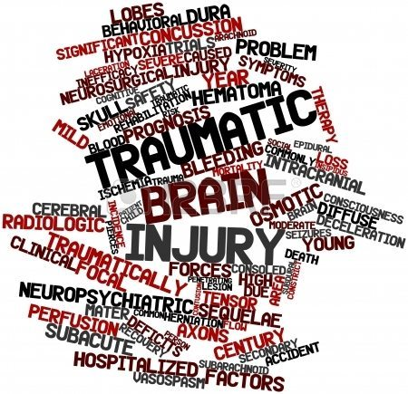 17398262-abstract-word-cloud-for-traumatic-brain-injury-with-related-tags-and-terms